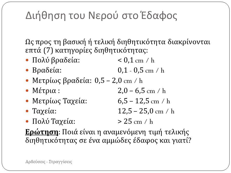 Αρδεύσεις - Στραγγίσεις Ως προς τη βασική ή τελική διηθητικότητα διακρίνονται επτά (7) κατηγορίες διηθητικότητας : Πολύ βραδεία : < 0,1 cm / h Βραδεία : 0,1 - 0,5 cm / h Μετρίως βραδεία : 0,5 – 2,0 cm / h Μέτρια : 2,0 – 6,5 cm / h Μετρίως Ταχεία : 6,5 – 12,5 cm / h Ταχεία : 12,5 – 25,0 cm / h Πολύ Ταχεία : > 25 cm / h Ερώτηση : Ποιά είναι η αναμενόμενη τιμή τελικής διηθητικότητας σε ένα αμμώδες έδαφος και γιατί .