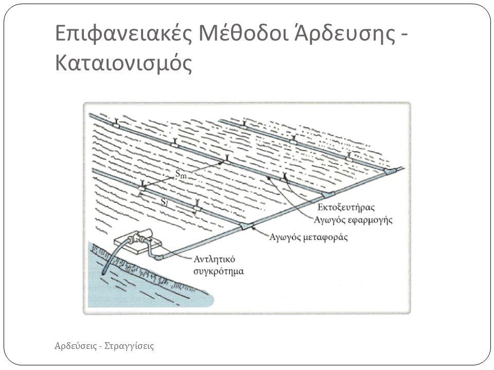 Αρδεύσεις - Στραγγίσεις Επιφανειακές Μέθοδοι Άρδευσης - Καταιονισμός