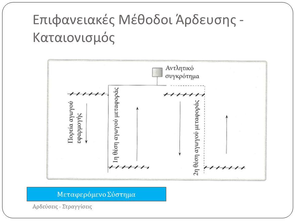 Αρδεύσεις - Στραγγίσεις Επιφανειακές Μέθοδοι Άρδευσης - Καταιονισμός Μεταφερόμενο Σύστημα