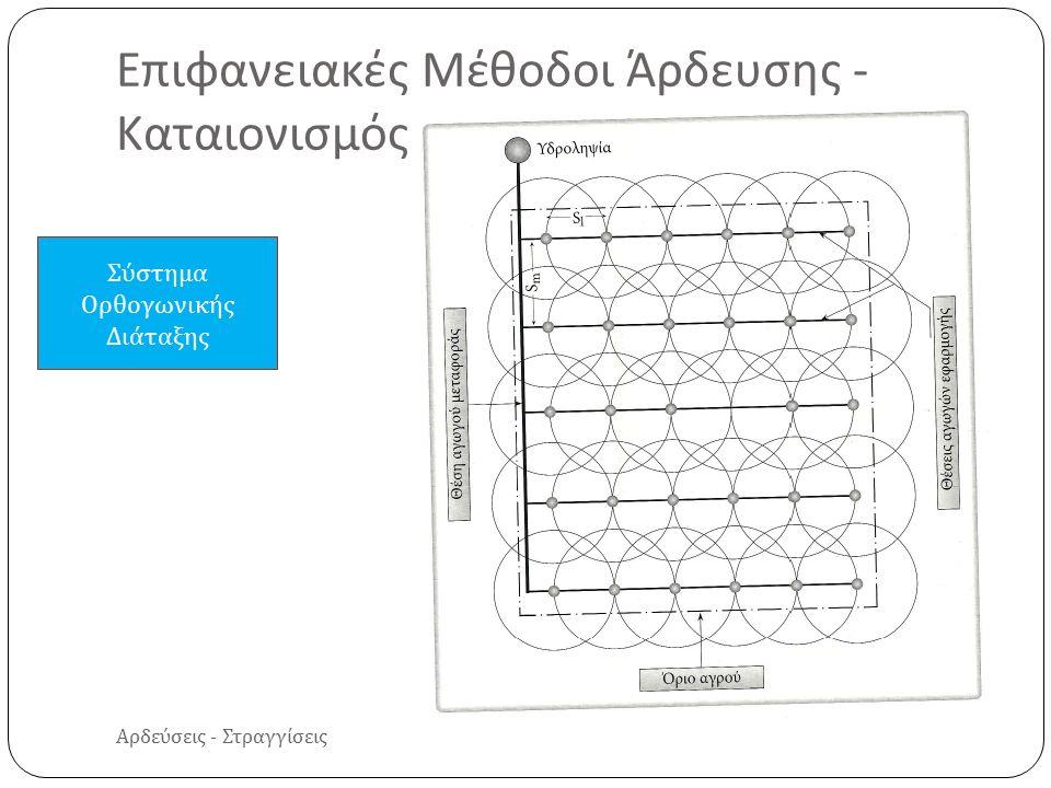 Αρδεύσεις - Στραγγίσεις Επιφανειακές Μέθοδοι Άρδευσης - Καταιονισμός Σύστημα Ορθογωνικής Διάταξης
