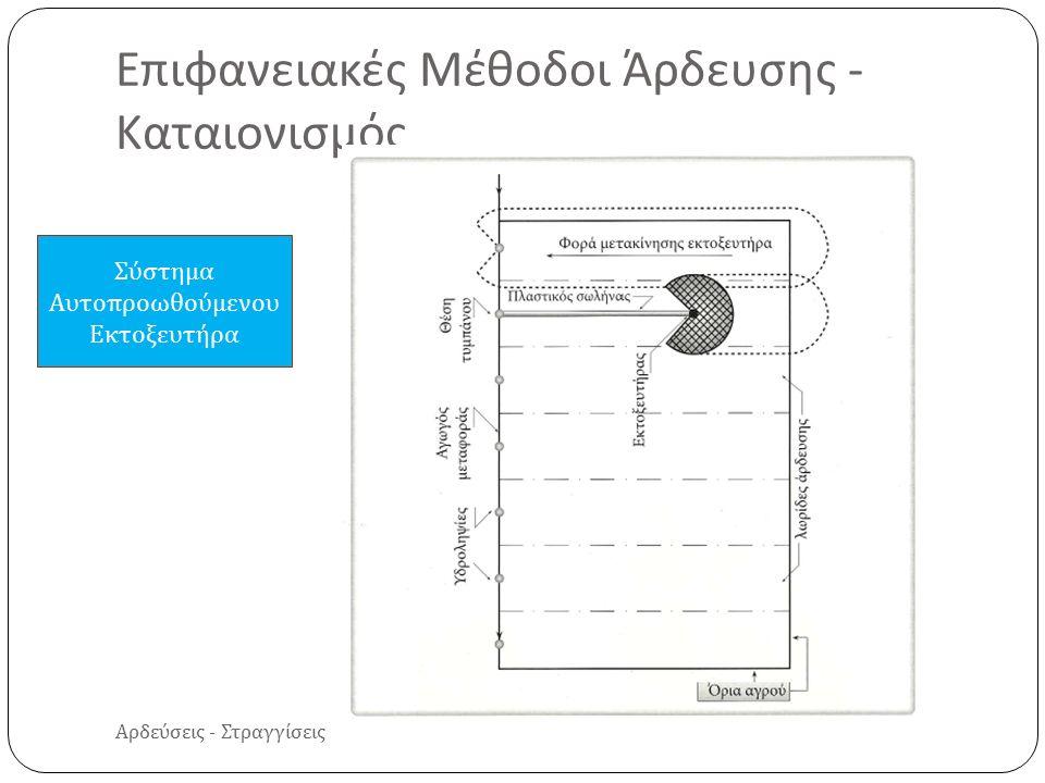 Αρδεύσεις - Στραγγίσεις Επιφανειακές Μέθοδοι Άρδευσης - Καταιονισμός Σύστημα Αυτο π ροωθούμενου Εκτοξευτήρα