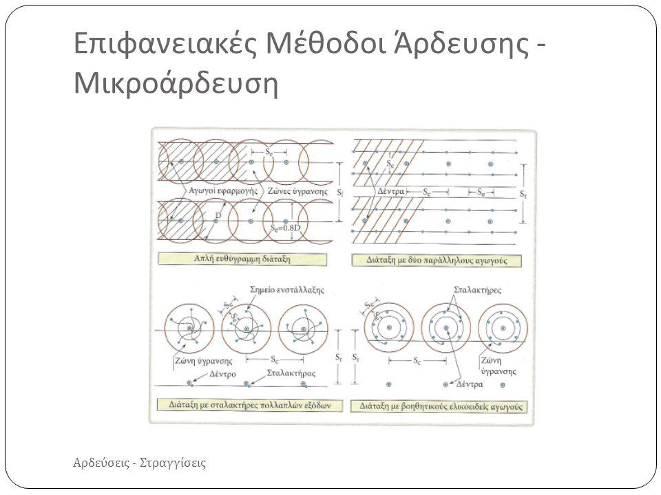 Αρδεύσεις - Στραγγίσεις Επιφανειακές Μέθοδοι Άρδευσης - Μικροάρδευση