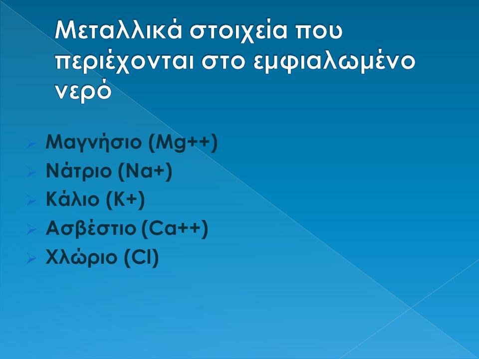  Μαγνήσιο (Mg++)  Νάτριο (Na+)  Κάλιο (Κ+)  Ασβέστιο (Ca++)  Χλώριο (Cl)