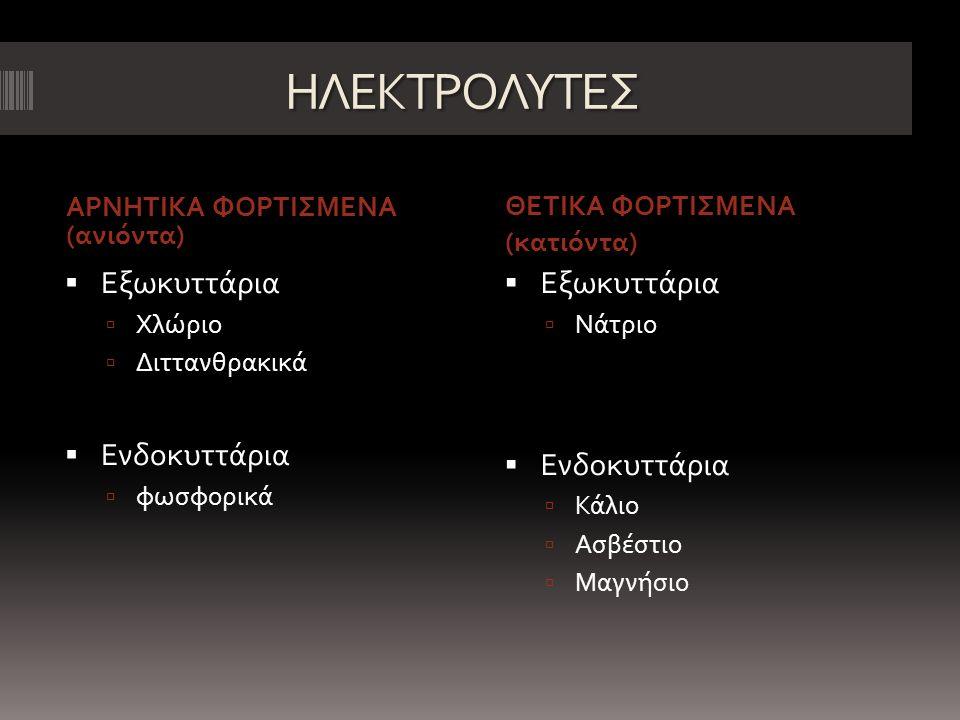 ΗΛΕΚΤΡΟΛΥΤΕΣ ΑΡΝΗΤΙΚΑ ΦΟΡΤΙΣΜΕΝΑ (ανιόντα) ΘΕΤΙΚΑ ΦΟΡΤΙΣΜΕΝΑ (κατιόντα)  Εξωκυττάρια  Χλώριο  Διττανθρακικά  Ενδοκυττάρια  φωσφορικά  Εξωκυττάρια  Νάτριο  Ενδοκυττάρια  Κάλιο  Ασβέστιο  Μαγνήσιο