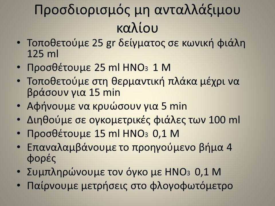 Προσδιορισμός μη ανταλλάξιμου καλίου Τοποθετούμε 25 gr δείγματος σε κωνική φιάλη 125 ml Προσθέτουμε 25 ml HNO 3 1 Μ Τοποθετούμε στη θερμαντική πλάκα μέχρι να βράσουν για 15 min Αφήνουμε να κρυώσουν για 5 min Διηθούμε σε ογκομετρικές φιάλες των 100 ml Προσθέτουμε 15 ml HNO 3 0,1 Μ Επαναλαμβάνουμε το προηγούμενο βήμα 4 φορές Συμπληρώνουμε τον όγκο με HNO 3 0,1 Μ Παίρνουμε μετρήσεις στο φλογοφωτόμετρο
