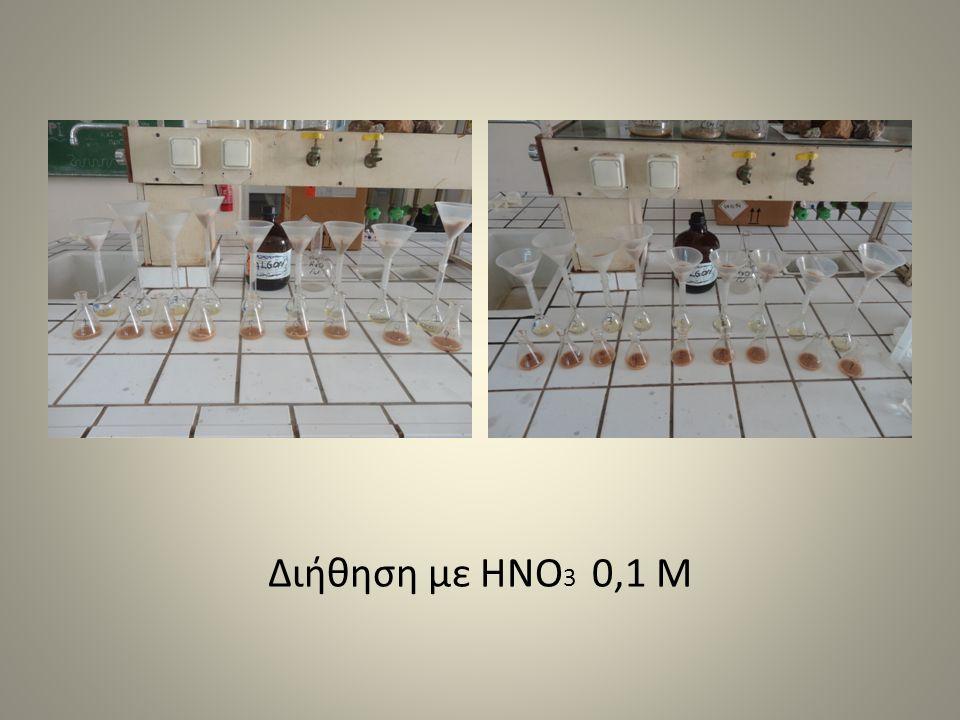 Διήθηση με HNO 3 0,1 M