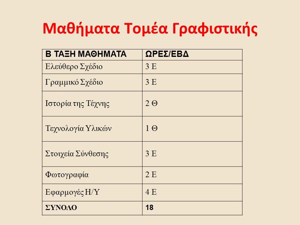 Μαθήματα Τομέα Γραφιστικής Β ΤΑΞΗ ΜΑΘΗΜΑΤΑΩΡΕΣ/ΕΒΔ Ελεύθερο Σχέδιο3 Ε Γραμμικό Σχέδιο3 Ε Ιστορία της Τέχνης2 Θ Τεχνολογία Υλικών1 Θ Στοιχεία Σύνθεσης3 Ε Φωτογραφία2 Ε Εφαρμογές Η/Υ4 Ε ΣΥΝΟΛΟ 18
