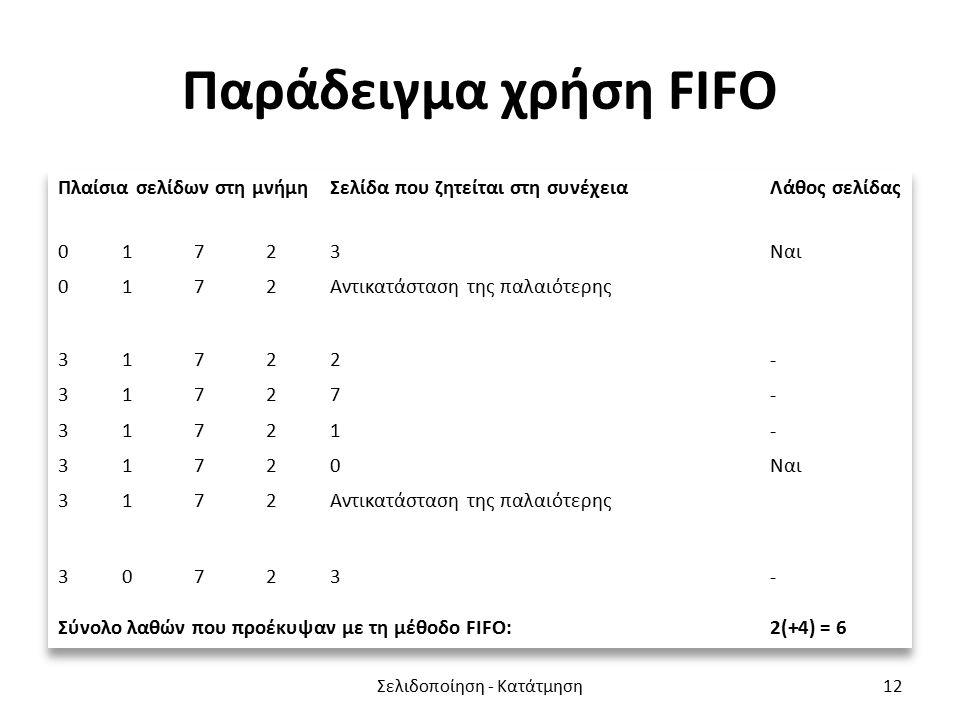 Παράδειγμα χρήση FIFO Σελιδοποίηση - Κατάτμηση12