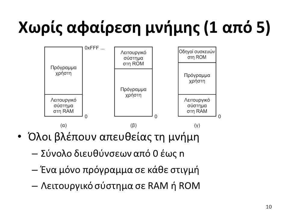 Χωρίς αφαίρεση μνήμης (1 από 5) Όλοι βλέπουν απευθείας τη μνήμη – Σύνολο διευθύνσεων από 0 έως n – Ένα μόνο πρόγραμμα σε κάθε στιγμή – Λειτουργικό σύσ