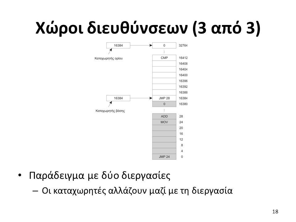 Χώροι διευθύνσεων (3 από 3) Παράδειγμα με δύο διεργασίες – Οι καταχωρητές αλλάζουν μαζί με τη διεργασία 18