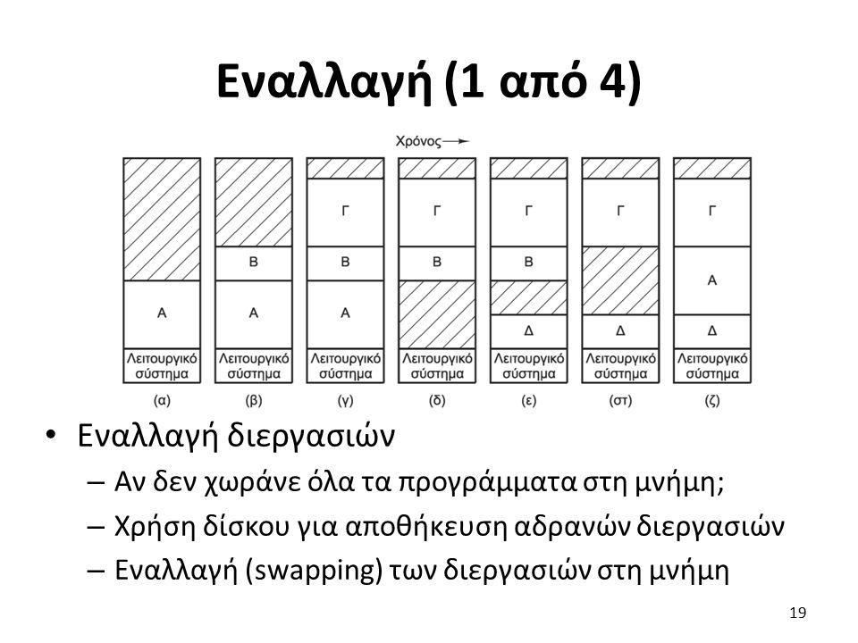 Εναλλαγή (1 από 4) Εναλλαγή διεργασιών – Aν δεν χωράνε όλα τα προγράμματα στη μνήμη; – Χρήση δίσκου για αποθήκευση αδρανών διεργασιών – Εναλλαγή (swapping) των διεργασιών στη μνήμη 19