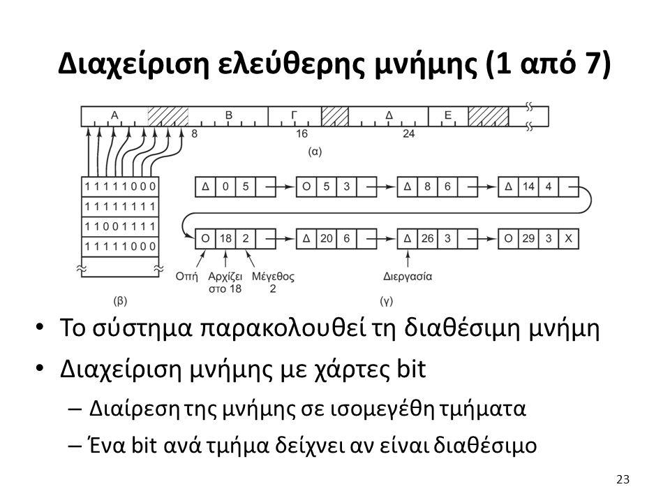 Διαχείριση ελεύθερης μνήμης (1 από 7) Το σύστημα παρακολουθεί τη διαθέσιμη μνήμη Διαχείριση μνήμης με χάρτες bit – Διαίρεση της μνήμης σε ισομεγέθη τμήματα – Ένα bit ανά τμήμα δείχνει αν είναι διαθέσιμο 23