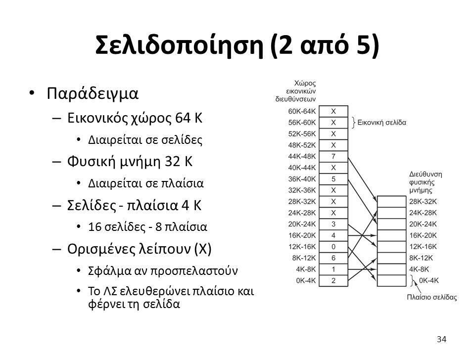 Σελιδοποίηση (2 από 5) Παράδειγμα – Εικονικός χώρος 64 K Διαιρείται σε σελίδες – Φυσική μνήμη 32 K Διαιρείται σε πλαίσια – Σελίδες - πλαίσια 4 K 16 σελίδες - 8 πλαίσια – Ορισμένες λείπουν (Χ) Σφάλμα αν προσπελαστούν Το ΛΣ ελευθερώνει πλαίσιο και φέρνει τη σελίδα 34