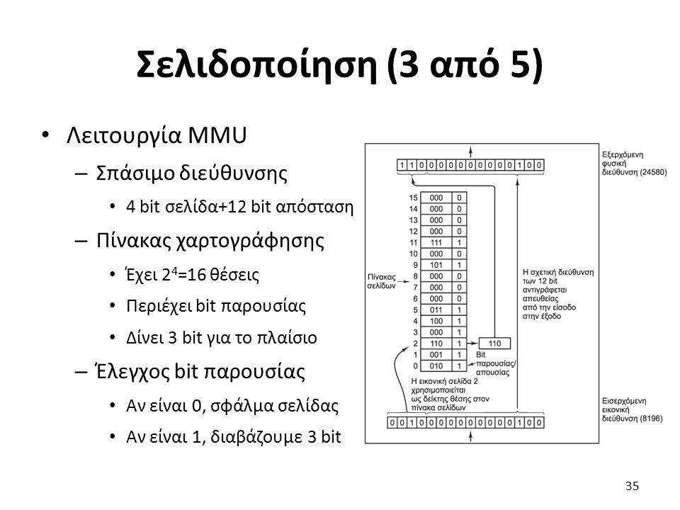Σελιδοποίηση (3 από 5) Λειτουργία MMU – Σπάσιμο διεύθυνσης 4 bit σελίδα+12 bit απόσταση – Πίνακας χαρτογράφησης Έχει 2 4 =16 θέσεις Περιέχει bit παρουσίας Δίνει 3 bit για το πλαίσιο – Έλεγχος bit παρουσίας Αν είναι 0, σφάλμα σελίδας Αν είναι 1, διαβάζουμε 3 bit 35