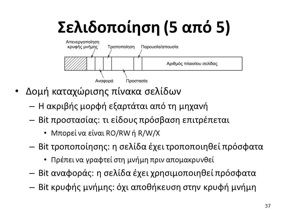 Σελιδοποίηση (5 από 5) Δομή καταχώρισης πίνακα σελίδων – Η ακριβής μορφή εξαρτάται από τη μηχανή – Bit προστασίας: τι είδους πρόσβαση επιτρέπεται Μπορεί να είναι RO/RW ή R/W/X – Bit τροποποίησης: η σελίδα έχει τροποποιηθεί πρόσφατα Πρέπει να γραφτεί στη μνήμη πριν απομακρυνθεί – Bit αναφοράς: η σελίδα έχει χρησιμοποιηθεί πρόσφατα – Bit κρυφής μνήμης: όχι αποθήκευση στην κρυφή μνήμη 37