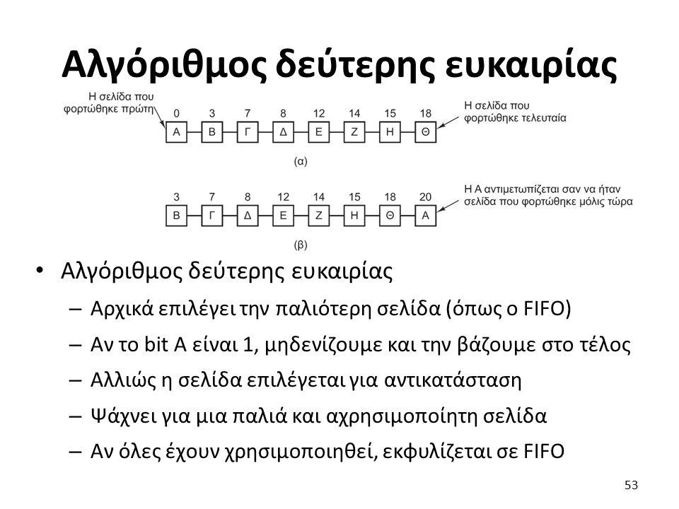 Αλγόριθμος δεύτερης ευκαιρίας – Αρχικά επιλέγει την παλιότερη σελίδα (όπως ο FIFO) – Αν το bit A είναι 1, μηδενίζουμε και την βάζουμε στο τέλος – Αλλιώς η σελίδα επιλέγεται για αντικατάσταση – Ψάχνει για μια παλιά και αχρησιμοποίητη σελίδα – Αν όλες έχουν χρησιμοποιηθεί, εκφυλίζεται σε FIFO 53