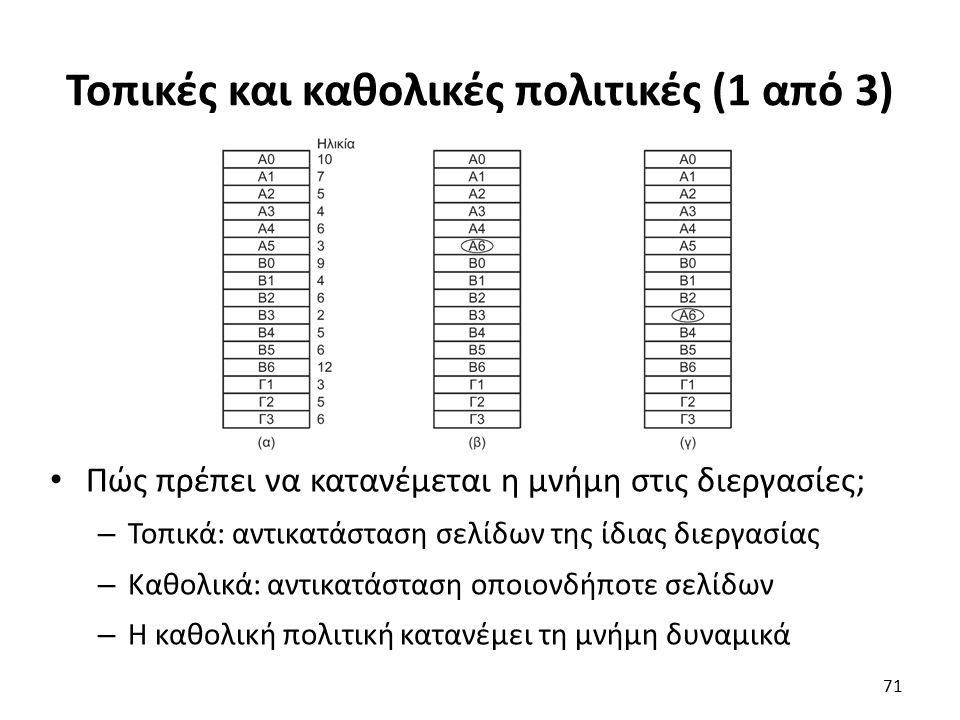 Τοπικές και καθολικές πολιτικές (1 από 3) Πώς πρέπει να κατανέμεται η μνήμη στις διεργασίες; – Τοπικά: αντικατάσταση σελίδων της ίδιας διεργασίας – Καθολικά: αντικατάσταση οποιονδήποτε σελίδων – Η καθολική πολιτική κατανέμει τη μνήμη δυναμικά 71