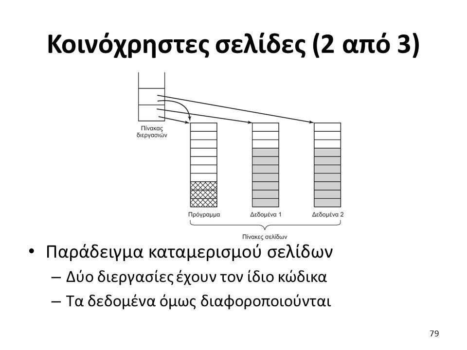 Κοινόχρηστες σελίδες (2 από 3) Παράδειγμα καταμερισμού σελίδων – Δύο διεργασίες έχουν τον ίδιο κώδικα – Τα δεδομένα όμως διαφοροποιούνται 79