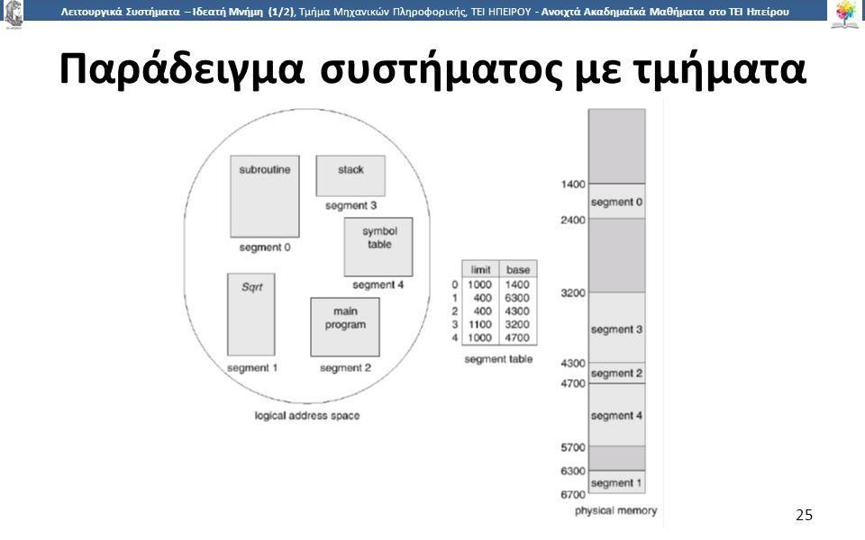 2525 Λειτουργικά Συστήματα – Ιδεατή Μνήμη (1/2), Τμήμα Μηχανικών Πληροφορικής, ΤΕΙ ΗΠΕΙΡΟΥ - Ανοιχτά Ακαδημαϊκά Μαθήματα στο ΤΕΙ Ηπείρου Παράδειγμα συστήματος με τμήματα 25