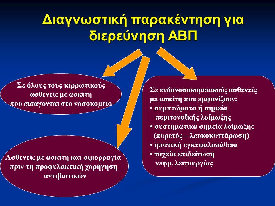 Διαγνωστική παρακέντηση για διερεύνηση ΑΒΠ Σε όλους τους κιρρωτικούς ασθενείς με ασκίτη που εισάγονται στο νοσοκομείο Σε ενδονοσοκομειακούς ασθενείς με ασκίτη που εμφανίζουν: συμπτώματα ή σημεία περιτοναϊκής λοίμωξης συστηματικά σημεία λοίμωξης (πυρετός – λευκοκυττάρωση) ηπατική εγκεφαλοπάθεια ταχεία επιδείνωση νεφρ.