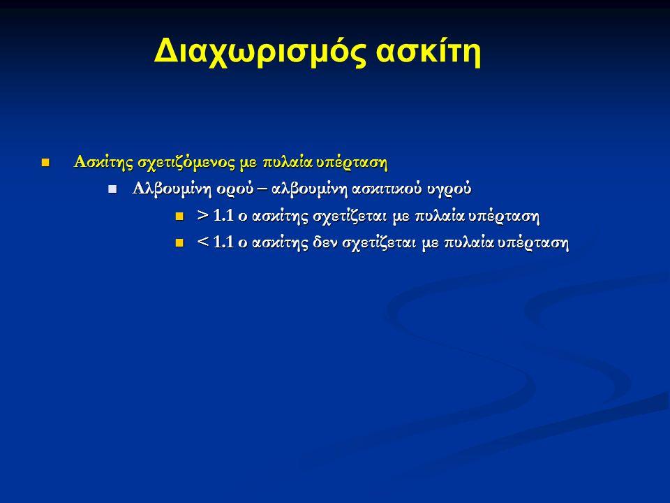 Ασκίτης σχετιζόμενος με πυλαία υπέρταση Ασκίτης σχετιζόμενος με πυλαία υπέρταση Αλβουμίνη ορού – αλβουμίνη ασκιτικού υγρού Αλβουμίνη ορού – αλβουμίνη ασκιτικού υγρού > 1.1 ο ασκίτης σχετίζεται με πυλαία υπέρταση > 1.1 ο ασκίτης σχετίζεται με πυλαία υπέρταση < 1.1 ο ασκίτης δεν σχετίζεται με πυλαία υπέρταση < 1.1 ο ασκίτης δεν σχετίζεται με πυλαία υπέρταση Διαχωρισμός ασκίτη