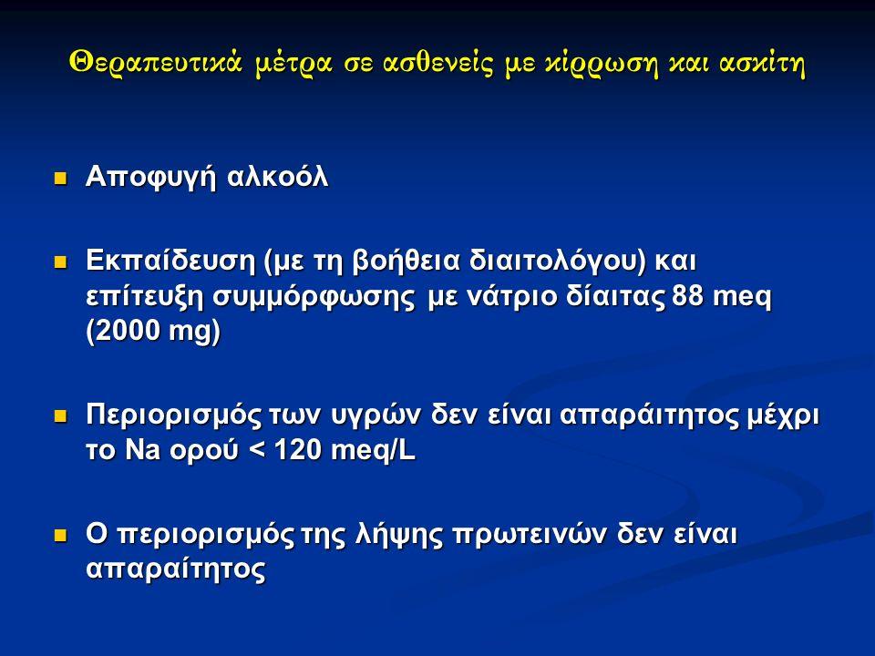 Θεραπευτικά μέτρα σε ασθενείς με κίρρωση και ασκίτη Αποφυγή αλκοόλ Αποφυγή αλκοόλ Εκπαίδευση (με τη βοήθεια διαιτολόγου) και επίτευξη συμμόρφωσης με νάτριο δίαιτας 88 meq (2000 mg) Εκπαίδευση (με τη βοήθεια διαιτολόγου) και επίτευξη συμμόρφωσης με νάτριο δίαιτας 88 meq (2000 mg) Περιορισμός των υγρών δεν είναι απαράιτητος μέχρι το Νa ορού < 120 meq/L Περιορισμός των υγρών δεν είναι απαράιτητος μέχρι το Νa ορού < 120 meq/L Ο περιορισμός της λήψης πρωτεινών δεν είναι απαραίτητος Ο περιορισμός της λήψης πρωτεινών δεν είναι απαραίτητος