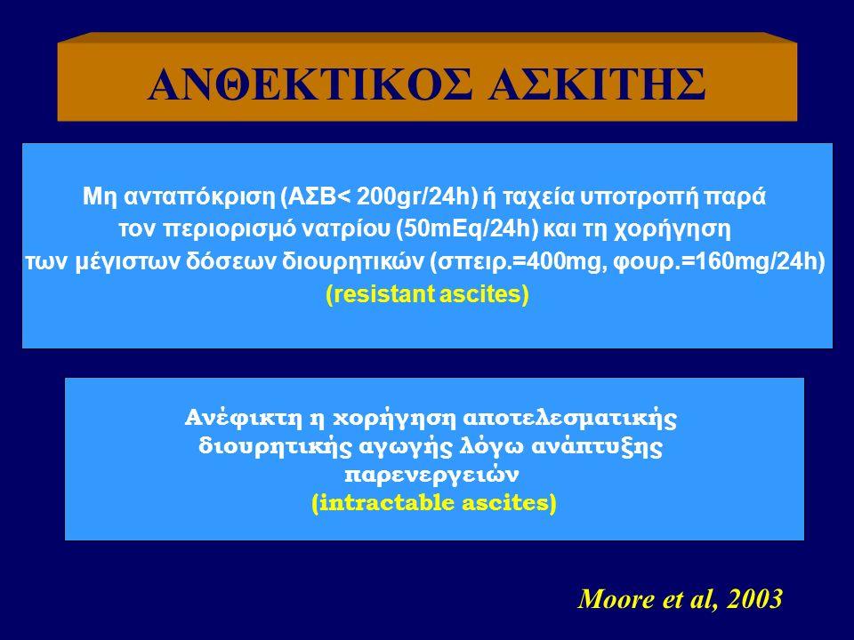 ΑΝΘΕΚΤΙΚΟΣ ΑΣΚΙΤΗΣ Μη ανταπόκριση (ΑΣΒ< 200gr/24h) ή ταχεία υποτροπή παρά τον περιορισμό νατρίου (50mEq/24h) και τη χορήγηση των μέγιστων δόσεων διουρητικών (σπειρ.=400mg, φουρ.=160mg/24h) (resistant ascites) Ανέφικτη η χορήγηση αποτελεσματικής διουρητικής αγωγής λόγω ανάπτυξης παρενεργειών (intractable ascites) Moore et al, 2003