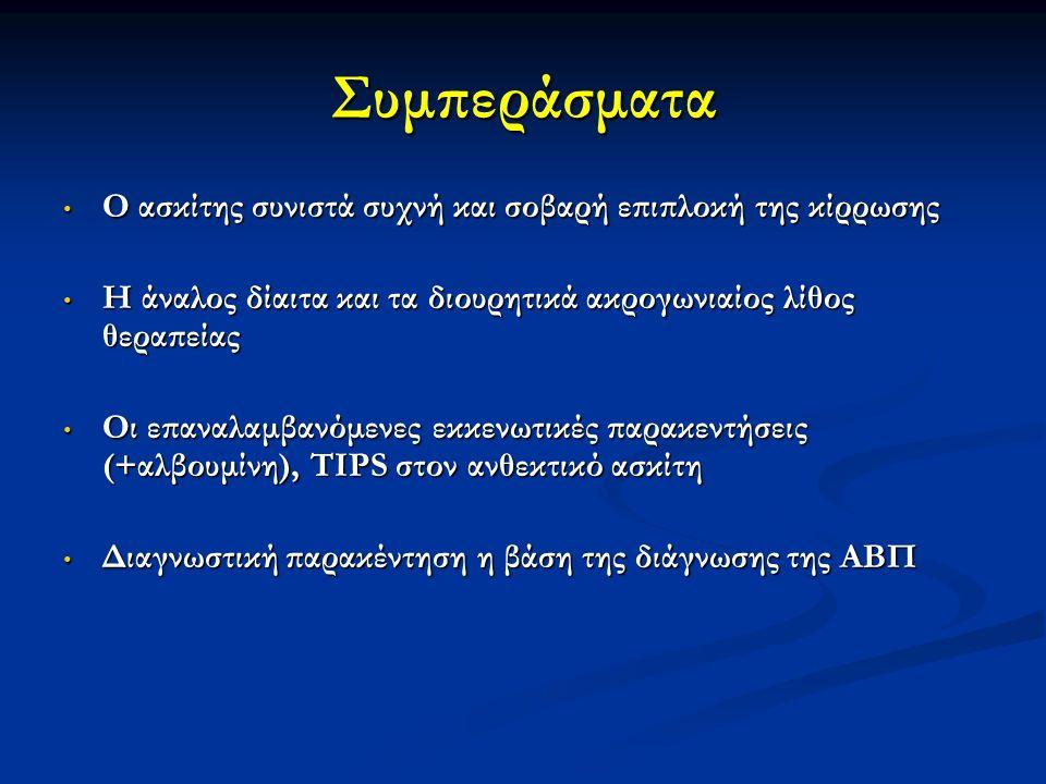 Συμπεράσματα Ο ασκίτης συνιστά συχνή και σοβαρή επιπλοκή της κίρρωσης Ο ασκίτης συνιστά συχνή και σοβαρή επιπλοκή της κίρρωσης Η άναλος δίαιτα και τα διουρητικά ακρογωνιαίος λίθος θεραπείας Η άναλος δίαιτα και τα διουρητικά ακρογωνιαίος λίθος θεραπείας Οι επαναλαμβανόμενες εκκενωτικές παρακεντήσεις (+αλβουμίνη), TIPS στον ανθεκτικό ασκίτη Οι επαναλαμβανόμενες εκκενωτικές παρακεντήσεις (+αλβουμίνη), TIPS στον ανθεκτικό ασκίτη Διαγνωστική παρακέντηση η βάση της διάγνωσης της ΑΒΠ Διαγνωστική παρακέντηση η βάση της διάγνωσης της ΑΒΠ