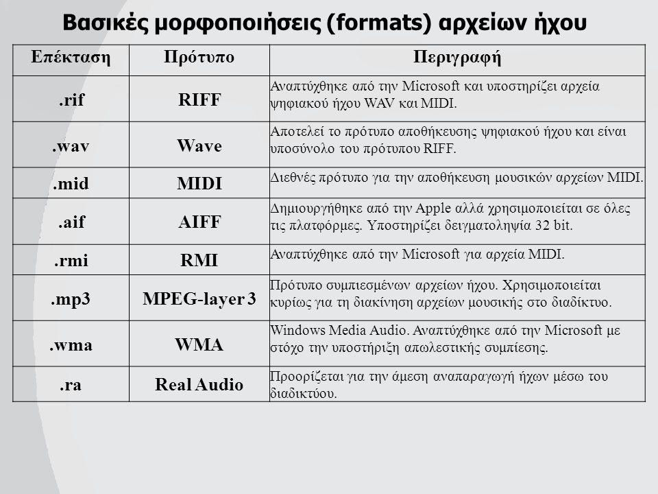 Βασικές μορφοποιήσεις (formats) αρχείων ήχου ΕπέκτασηΠρότυποΠεριγραφή.rifRIFF Αναπτύχθηκε από την Microsoft και υποστηρίζει αρχεία ψηφιακού ήχου WAV και MIDI..wavWave Αποτελεί το πρότυπο αποθήκευσης ψηφιακού ήχου και είναι υποσύνολο του πρότυπου RIFF..midMIDI Διεθνές πρότυπο για την αποθήκευση μουσικών αρχείων MIDI..aifAIFF Δημιουργήθηκε από την Apple αλλά χρησιμοποιείται σε όλες τις πλατφόρμες.