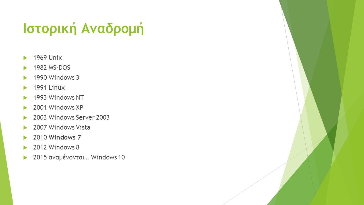 Παρουσίαση Windows  Επιφάνεια εργασίας: Ταπετσαρία, εικονίδια, γραμμή εργασιών  Ενέργειες με το ποντίκι: απλό κλικ, διπλό κλικ, δεξί κλικ, κατάδειξη, σύρε και άσε  Παράθυρα: Περιθώριο, γραμμή τίτλου, κουμπιά ελαχιστοποίησης, μεγιστοποίησης και κλεισίματος, μπάρα μενού, μπάρες κύλισης, εσωτερικό παραθύρου, αλλαγή μεγέθους, πολλά παράθυρα  Πληκτρολόγιο: Γράμματα, αριθμοί, shift, caps lock, alt, ctrl, enter, βελάκια, backspace, delete, insert, home, end, page up, page down, escape, function keys, num lock  Αλλαγή γλώσσας: Alt + Shift, τόνοι, διαλυτικά  Βοήθεια: πλήκτρο F1, menu Help  Ακύρωση: πλήκτρο Esc  Πίνακας Ελέγχου