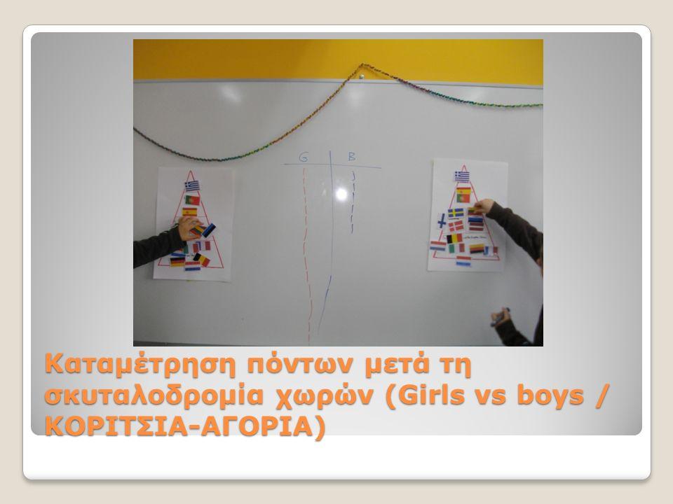 Καταμέτρηση πόντων μετά τη σκυταλοδρομία χωρών (Girls vs boys / ΚΟΡΙΤΣΙΑ-ΑΓΟΡΙΑ)