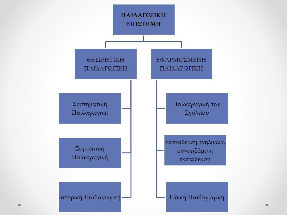ΠΑΙΔΑΓΩΓΙΚΗ ΕΠΙΣΤΗΜΗ ΘΕΩΡΗΤΙΚΗ ΠΑΙΔΑΓΩΓΙΚΗ Συστηματική Παιδαγωγική Συγκριτική Παιδαγωγική Ιστορική Παιδαγωγική ΕΦΑΡΜΟΣΜΕΝΗ ΠΑΙΔΑΓΩΓΙΚΗ Παιδαγωγική του Σχολείου Εκπαίδευση ενηλίκων, συνεχιζόμενη εκπαίδευση Ειδική Παιδαγωγική