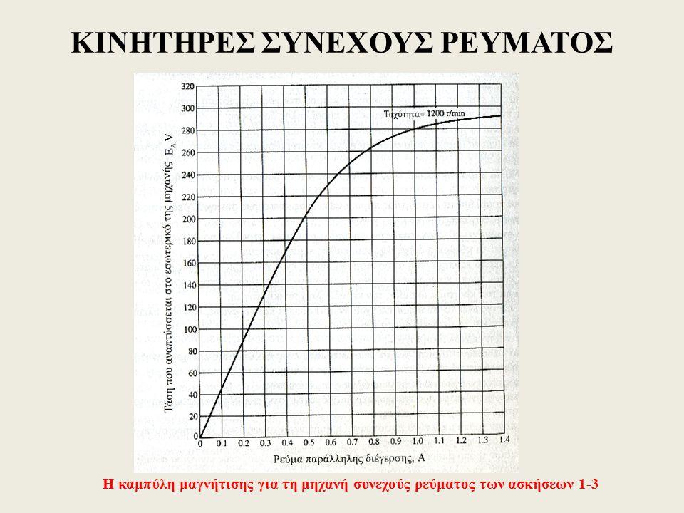 ΚΙΝΗΤΗΡΕΣ ΣΥΝΕΧΟΥΣ ΡΕΥΜΑΤΟΣ H καμπύλη μαγνήτισης για τη μηχανή συνεχούς ρεύματος των ασκήσεων 1-3