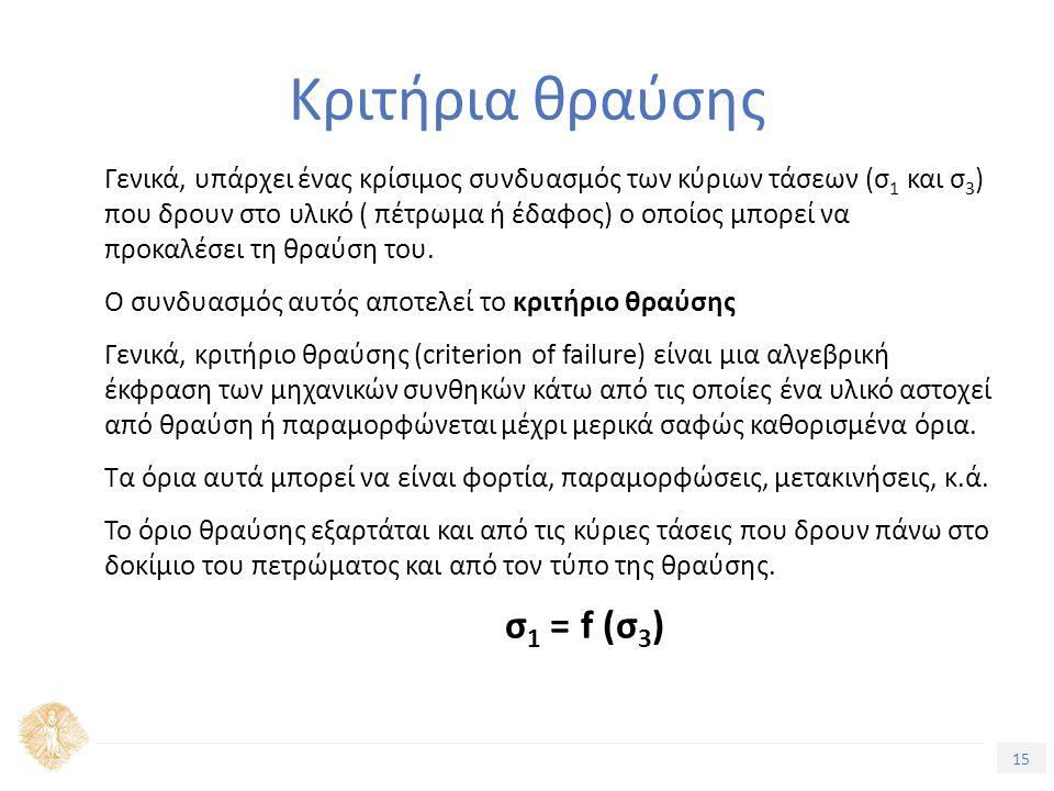 15 Τίτλος Ενότητας Κριτήρια θραύσης Γενικά, υπάρχει ένας κρίσιμος συνδυασμός των κύριων τάσεων (σ 1 και σ 3 ) που δρουν στο υλικό ( πέτρωμα ή έδαφος) ο οποίος μπορεί να προκαλέσει τη θραύση του.
