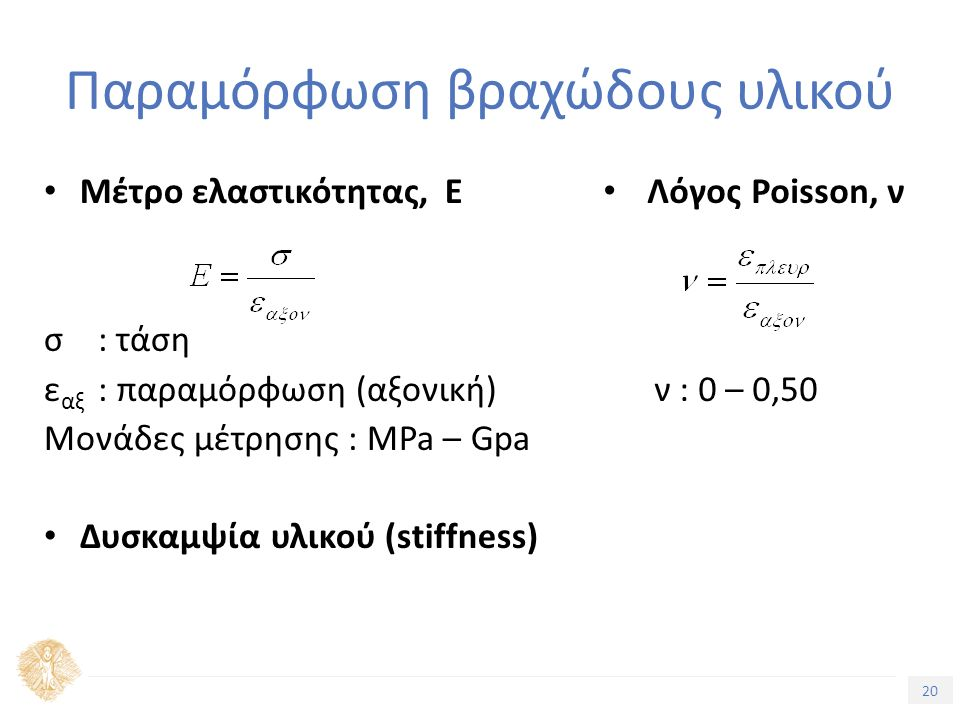 20 Τίτλος Ενότητας Παραμόρφωση βραχώδους υλικού Μέτρο ελαστικότητας, Ε σ : τάση ε αξ : παραμόρφωση (αξονική) Μονάδες μέτρησης : MPa – Gpa Δυσκαμψία υλικού (stiffness) Λόγος Poisson, ν ν : 0 – 0,50