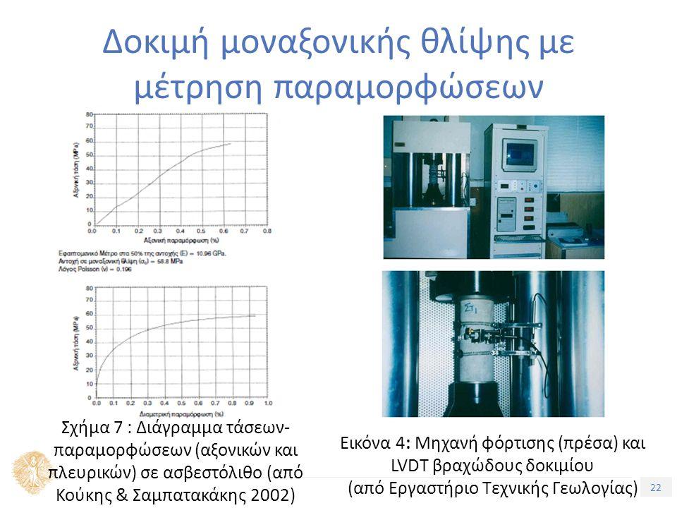 22 Τίτλος Ενότητας Δοκιμή μοναξονικής θλίψης με μέτρηση παραμορφώσεων Σχήμα 7 : Διάγραμμα τάσεων- παραμορφώσεων (αξονικών και πλευρικών) σε ασβεστόλιθο (από Κούκης & Σαμπατακάκης 2002) Εικόνα 4: Μηχανή φόρτισης (πρέσα) και LVDT βραχώδους δοκιμίου (από Εργαστήριο Τεχνικής Γεωλογίας)