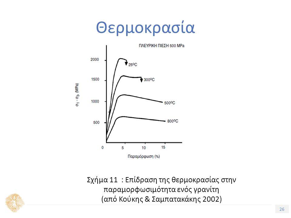 26 Τίτλος Ενότητας Θερμοκρασία Σχήμα 11 : Επίδραση της θερμοκρασίας στην παραμορφωσιμότητα ενός γρανίτη (από Κούκης & Σαμπατακάκης 2002)