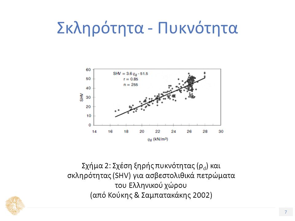 7 Τίτλος Ενότητας Σκληρότητα - Πυκνότητα Σχήμα 2: Σχέση ξηρής πυκνότητας (ρ d ) και σκληρότητας (SHV) για ασβεστολιθικά πετρώματα του Ελληνικού χώρου (από Κούκης & Σαμπατακάκης 2002)