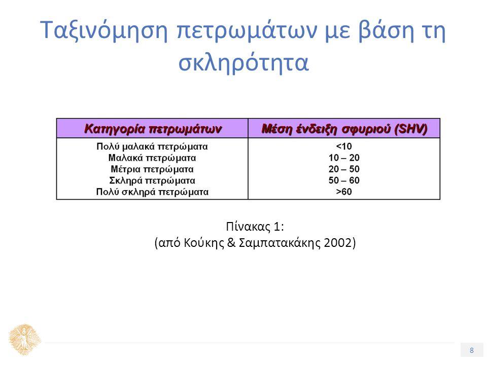 8 Τίτλος Ενότητας Ταξινόμηση πετρωμάτων με βάση τη σκληρότητα Πίνακας 1: (από Κούκης & Σαμπατακάκης 2002)