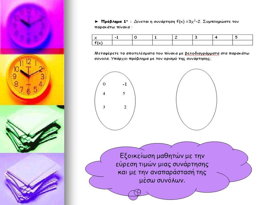 Εξοικείωση μαθητών με την εύρεση τιμών μιας συνάρτησης και με την αναπαράστασή της μέσω συνόλων.