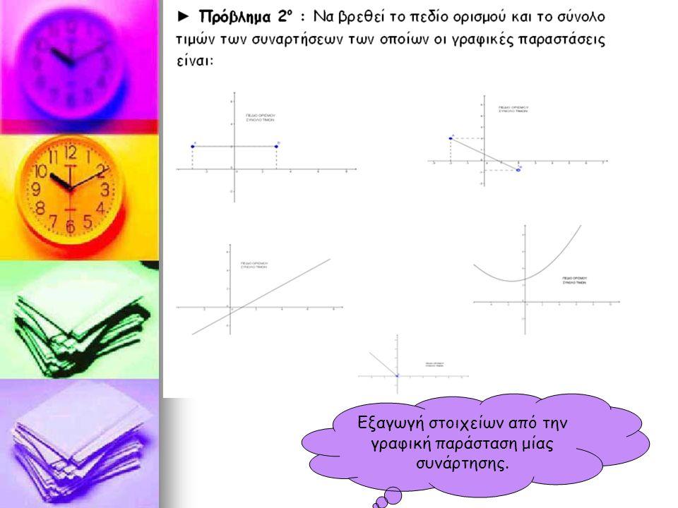 Εξαγωγή στοιχείων από την γραφική παράσταση μίας συνάρτησης.