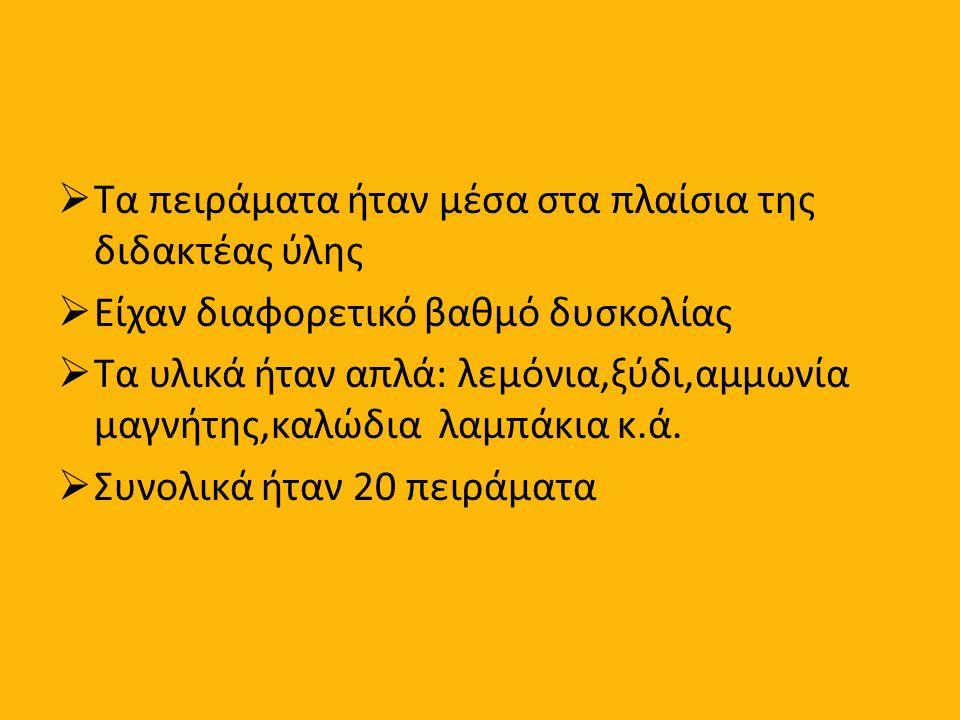 Ο ΑΕΡΑΣ ΤΣΑΛΑΚΩΝΕΙ ΜΕΤΑΛΛΑ