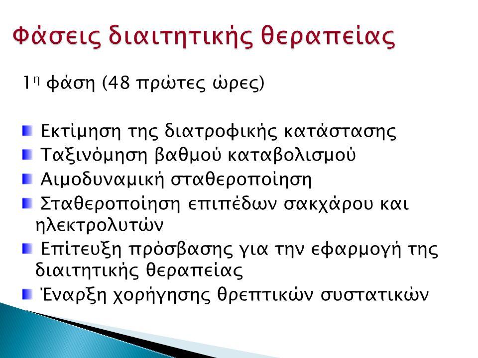 1 η φάση (48 πρώτες ώρες) Εκτίμηση της διατροφικής κατάστασης Ταξινόμηση βαθμού καταβολισμού Αιμοδυναμική σταθεροποίηση Σταθεροποίηση επιπέδων σακχάρου και ηλεκτρολυτών Επίτευξη πρόσβασης για την εφαρμογή της διαιτητικής θεραπείας Έναρξη χορήγησης θρεπτικών συστατικών