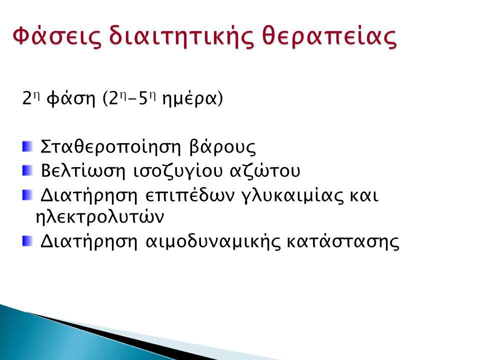 2 η φάση (2 η -5 η ημέρα) Σταθεροποίηση βάρους Βελτίωση ισοζυγίου αζώτου Διατήρηση επιπέδων γλυκαιμίας και ηλεκτρολυτών Διατήρηση αιμοδυναμικής κατάστασης