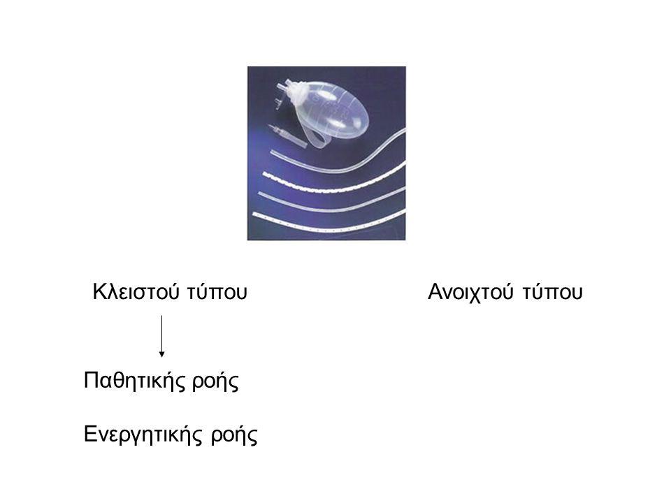 Κλειστού τύπουΑνοιχτού τύπου Παθητικής ροής Ενεργητικής ροής