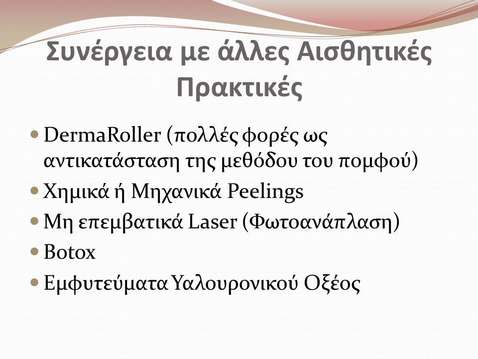 Συνέργεια με άλλες Αισθητικές Πρακτικές DermaRoller (πολλές φορές ως αντικατάσταση της μεθόδου του πομφού) Χημικά ή Μηχανικά Peelings Μη επεμβατικά Laser (Φωτοανάπλαση) Botox Εμφυτεύματα Υαλουρονικού Οξέος