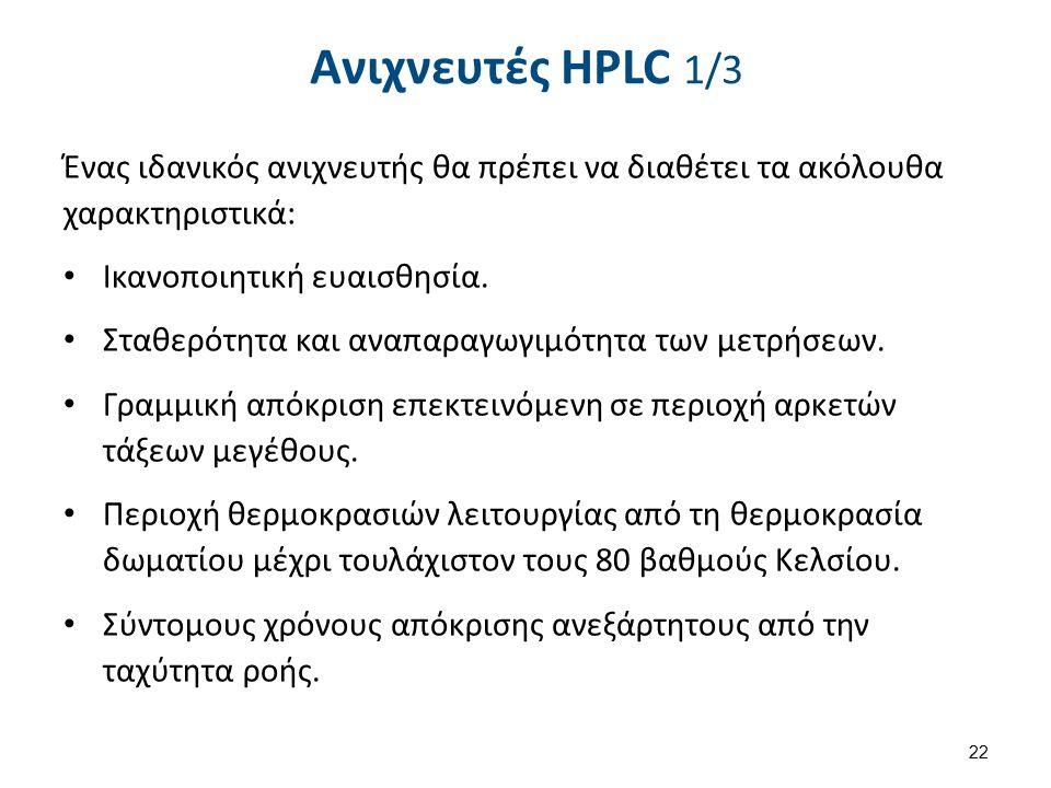 Ανιχνευτές HPLC 1/3 Ένας ιδανικός ανιχνευτής θα πρέπει να διαθέτει τα ακόλουθα χαρακτηριστικά: Ικανοποιητική ευαισθησία.
