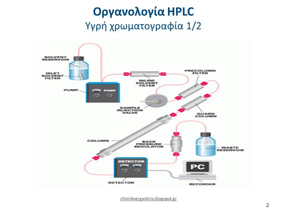 Οργανολογία HPLC Υγρή χρωματογραφία 1/2 chimikoergastirio.blogspot.gr 2