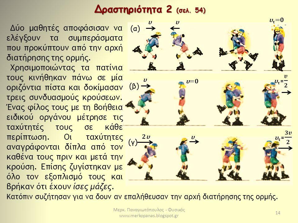 Μερκ. Παναγιωτόπουλος - Φυσικός www.merkopanas.blogspot.gr 14 Δραστηριότητα 2 (σελ. 54) (α) υυ υ τ =0 (β) υ υ=0 (γ) 2υ2υ υ Δύο μαθητές αποφάσισαν να ε