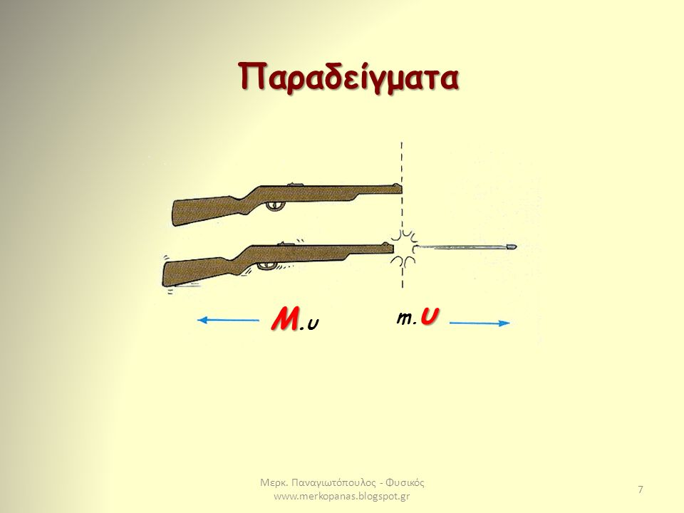 Μερκ. Παναγιωτόπουλος - Φυσικός www.merkopanas.blogspot.gr 7 Παραδείγματα ΜΜ.υΜΜ.υ υ m. υ